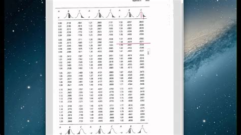 How To Read Z Score Table by Reading The Z Score Table 3
