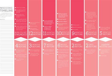 Galerry printable wedding planner timeline