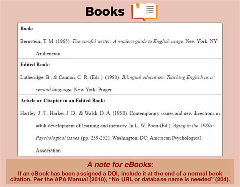 how to cite a book in apa 6th edition gallery how to