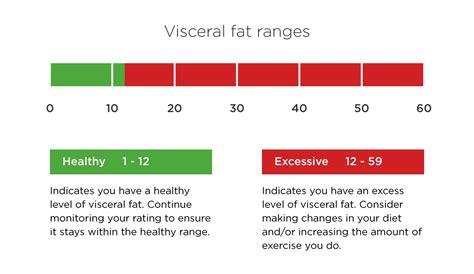 healthy fats range tanita scales understanding your measurements tanita
