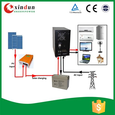 Harga Solar Power Inverter 10000 watt power inverter dc ke ac power inverter akurat