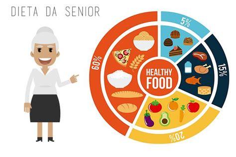 alimentazione anziano 187 dieta per anziani