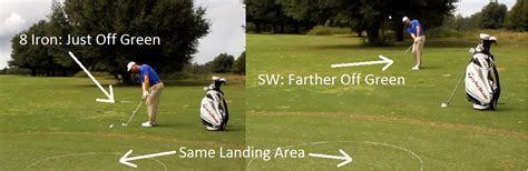 chipping golf swing golf chipping how to guide club selection rotaryswing