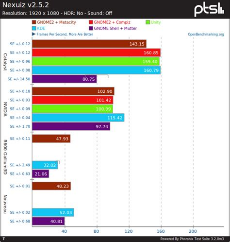 pc bsd vs desktopbsd similarities differences freebsd freebsd a faster platform for linux gaming than linux