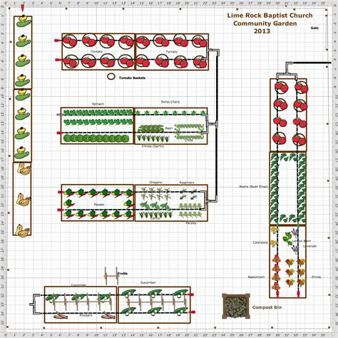 Garden Plan 2013 Community Garden Community Garden Layout