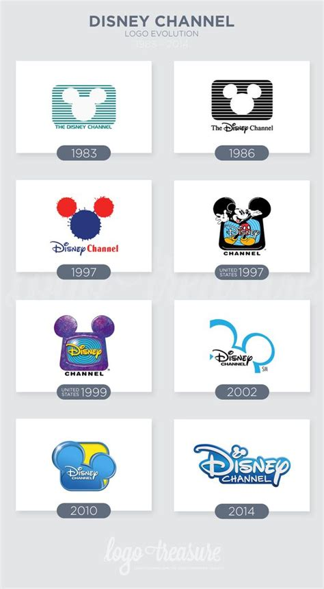 the disney channel logo 1996 disney now it and disney sign on pinterest