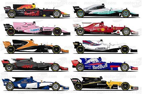 Calendrier F1 2017 Le Guide Motorsport De La Saison 2017 De Formule 1