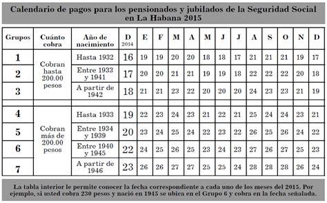 calendario de pagos provinciales pencion mes enero calendario de pago de pensionados y jubilados 2016 seguro