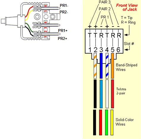 phone line wiring diagram australia efcaviation