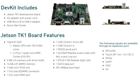 Adaptor Robot Rt K1 Mini Size Single Usb Charger Black Original nvidia is now selling its jetson tk1 development kit