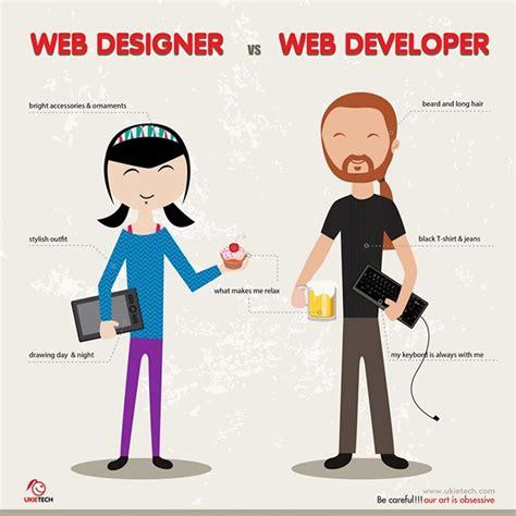 design engineer job malaysia web designer vs web developer on behance