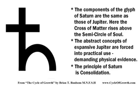 what does saturn 5 answers what does saturn represent in astrology quora