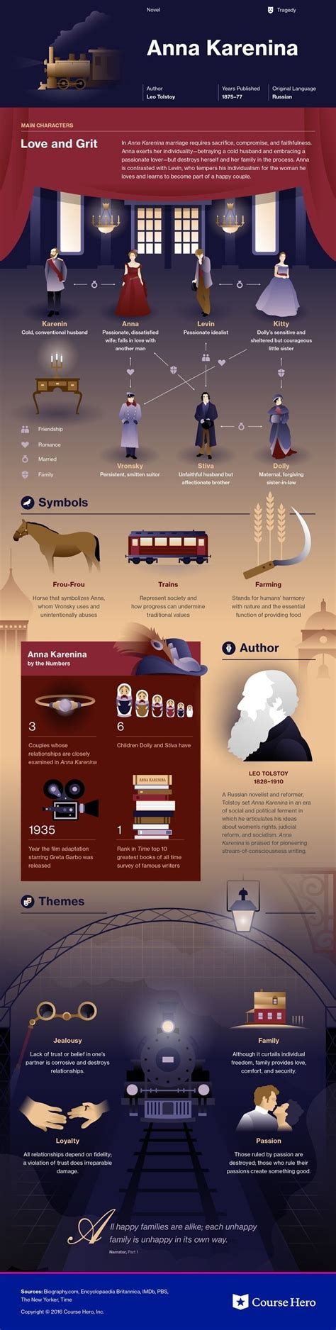 education theme in pygmalion 17 best images about teaching tools on pinterest