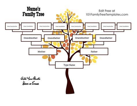 pin by laura moran on family tree pinterest family trees