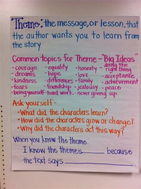themes book meaning 11 tips for teaching about theme in language arts the