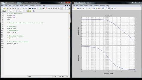 how to make a bode plot using matlab youtube gt gt 25 nice