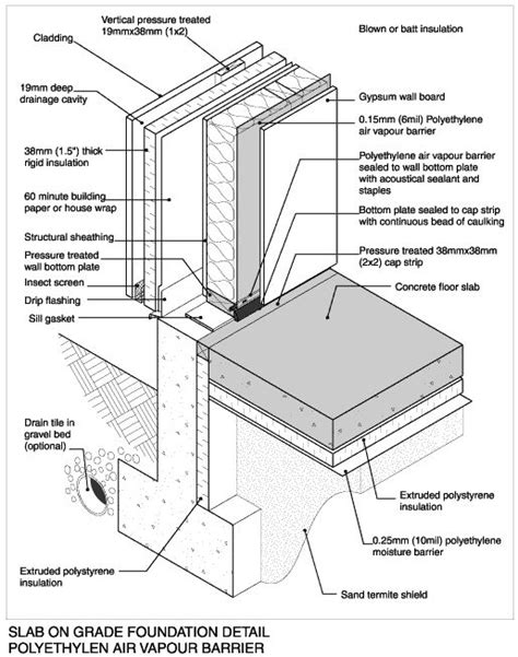 pier and beam diagram basement pinterest beams slab foundation and foundation on pinterest