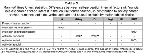free career choice essays and papers 123helpme essay on my career choice
