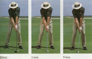 proper iron swing a beginner s guide to the perfect golf swing an