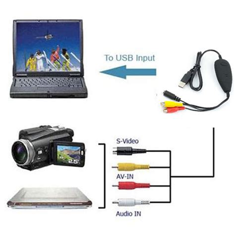 adobe premiere pro usb video capture win10 usb audio video grabber capture analog video from