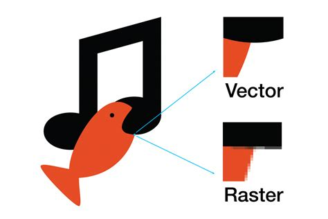 raster to vector tutorial intro to adobe creative cloud annenberg digital lounge