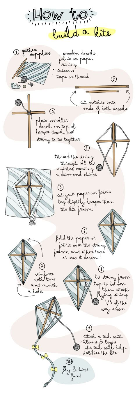 How To Make A Kite Out Of Paper And Straws - howtobuildkite