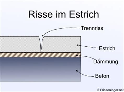 Wie Lange Muss Beton Trocknen by Beton Estrich Trockenzeit With Beton Estrich