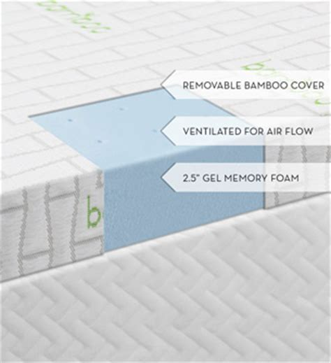 Memory Foam Mattress Pros And Cons by Mattress Topper Reviews How To Choose The Best Mattress Topper