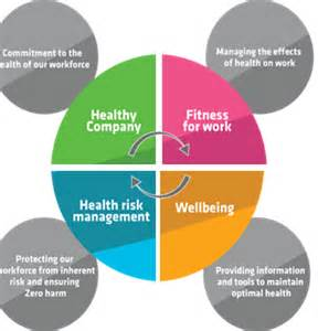 Calming Colours Mental Health strategy topic area occupational health and wellbeing a healthy mental