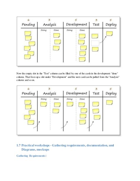 business analyst uml diagrams uml diagram business analyst images how to guide and