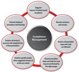 Compliance Administration by Reliability Compliance Program Management Cgm Consulting