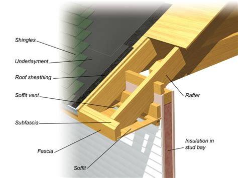 diy roof decorations diy roofing tips ideas diy
