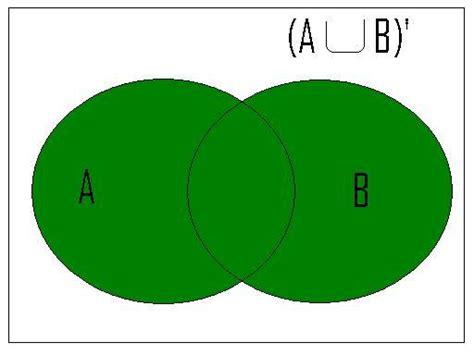 a union b venn diagram venn diagram b union c driverlayer search engine