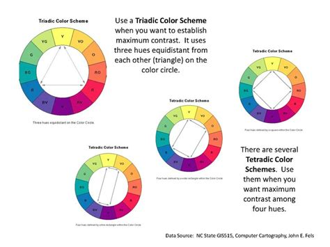 tetradic color scheme triadic and tetradic colour scheme colour harmonies and