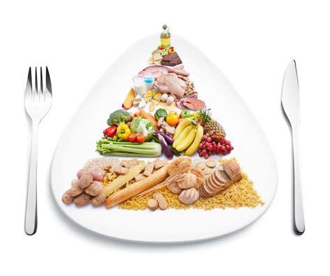 la piramide alimentare per bambini piramide alimentare per bambini pourfemme