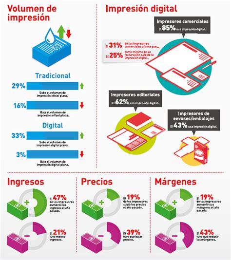 cadena de suministro zapatos tendencias y cambios en el mercado internacional de las