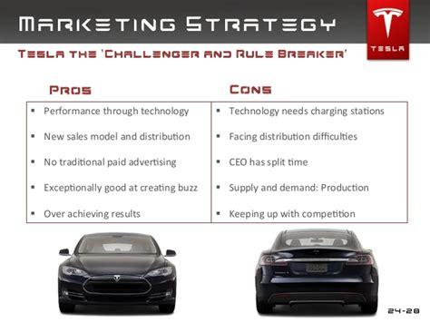 Tesla Marketing Strategy Strategic Marketing For Tesla Motors Uc Berkeley Extension