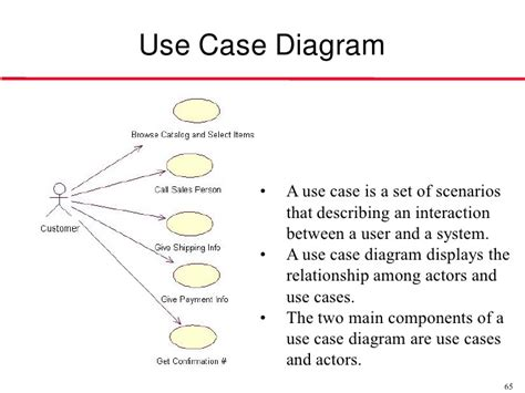 software engineering use diagram use diagram in software engineering image collections