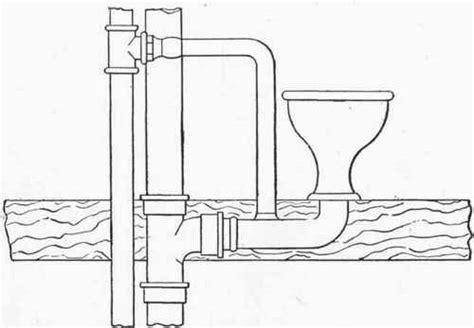 water closets part 3