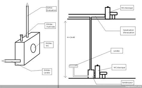 Comment Installer Un Sanibroyeur 4155 by Installation Sanibroyeur Wikilia Fr
