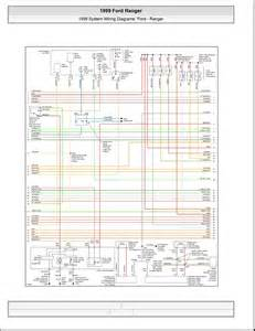 1999 ford ranger system wiring diagrams 4 images wiring diagrams center