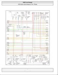 ford ranger radio wiring diagram 1995 ford free engine