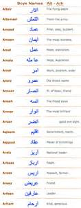 best baby boy names best 25 arabic baby boy names ideas on arabic