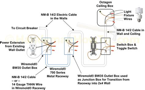 How To Wire A Closet Light With Wiremold