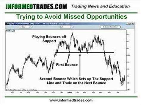 pattern day trader interactive brokers broker and platform comparison interactive brokers and