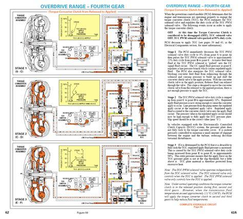 4l60e schematic 4l60e reference material vesselyn