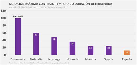 calculadora para finiquito 2016 calculadora despido improcedente 2016 despido improcedente