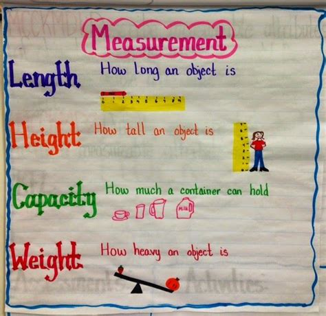 theme long definition 332 best anchor charts images on pinterest math anchor
