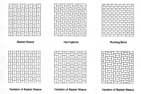 tile pattern brick bond pattern potential subway backsplash tile centsational girl