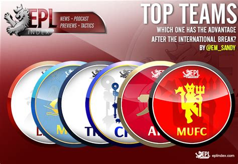 epl international break which top team has the advantage after the international